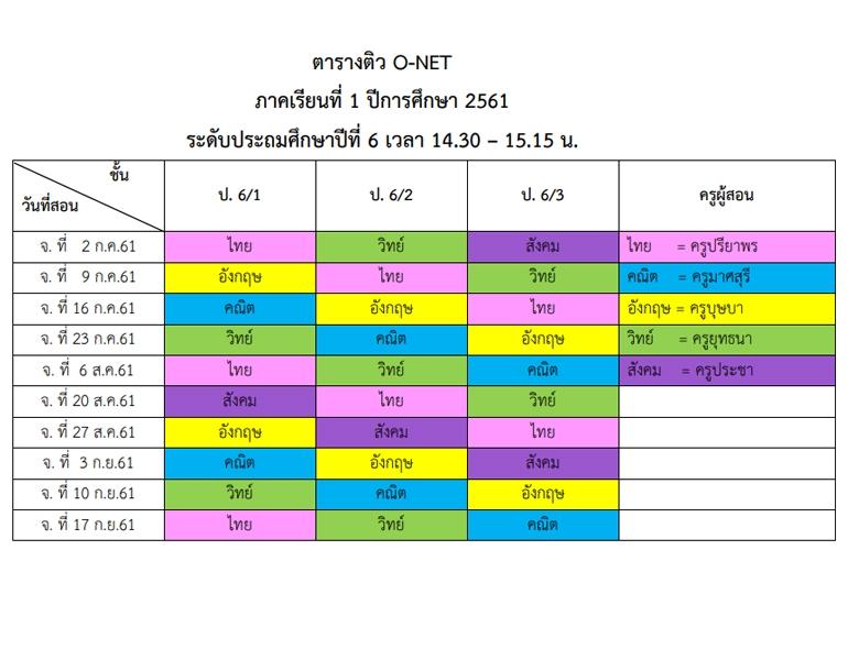 ตารางติว O-NET ป.6